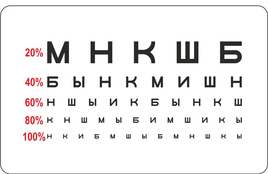 Поздравление на башкирском языке с днем рождения своими словами